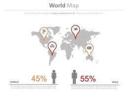 World Map With Gender Ratio Analysis Powerpoint Slides