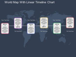 World Map With Linear Timeline Chart Ppt Presentation Slides