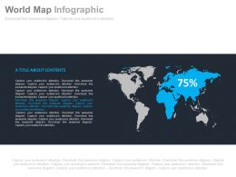 World Map With Percentage Analysis Powerpoint Slides