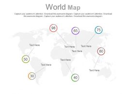 World Map With Percentage Icons Powerpoint Slides