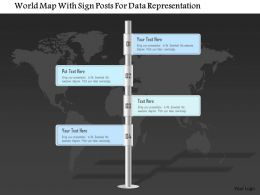 World Map With Sign Posts For Data Representation Ppt Presentation Slides
