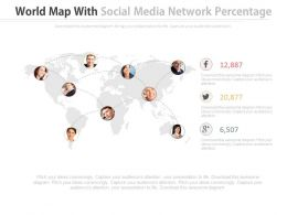 World Map With Social Media Network Percentage Powerpoint Slides