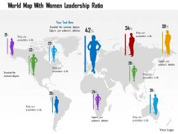 World Map With Women Leadership Ratio Ppt Presentation Slides