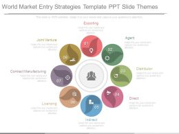 World Market Entry Strategies Template Ppt Slide Themes