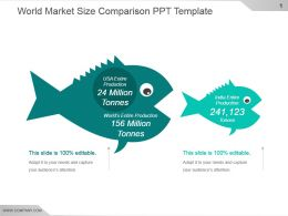 World Market Size Comparison Ppt Template