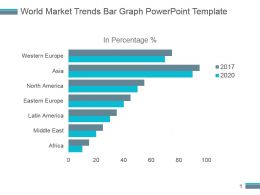 World Market Trends Bar Graph Powerpoint Template