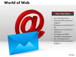 World Of Web Powerpoint Presentation Slides
