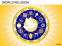 World Religion Powerpoint Presentation Slides