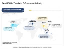 World Wide Trends In E Commerce Industry Digital Business And Ecommerce Management Ppt Grid