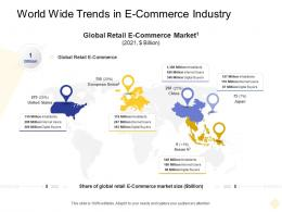 World Wide Trends In E Commerce Industry Digital Business Management Ppt Infographics