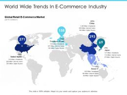 World Wide Trends In E Commerce Industry Digital Ppt Powerpoint Presentation Professional Layouts