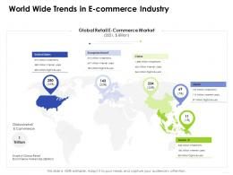 World Wide Trends In E Commerce Industry E Business Management Ppt Graphics
