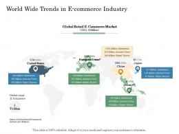 World Wide Trends In E Commerce Industry Online Trade Management Ppt Graphics