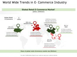 World Wide Trends In E Commerce Industry Ppt Elements