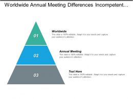 Worldwide Annual Meeting Differences Incompetent Industrial Standards Inflationary Expectations Cpb