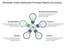 Worldwide Orders Distribution Purchase Reports Accounting Reports Sale Reports