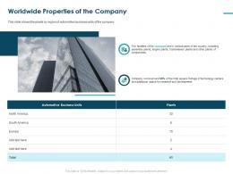 Worldwide Properties Of The Company Development Technology Ppt Ideas