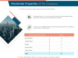 Worldwide Properties Of The Company Ppt Powerpoint Presentation Inspiration Rules