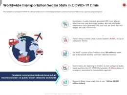 Worldwide Transportation Sector Stats In Covid 19 Crisis Ppt Powerpoint Presentation Pictures Gallery