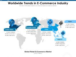 Worldwide Trends In E Commerce Industry M993 Ppt Powerpoint Presentation Styles Guidelines