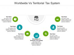 Worldwide Vs Territorial Tax System Ppt Powerpoint Presentation Layouts Background Designs Cpb