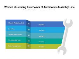 Wrench Illustrating Five Points Of Automotive Assembly Line