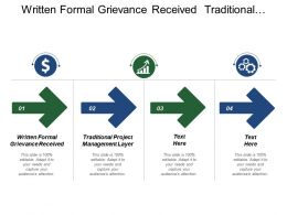 Written Formal Grievance Received Traditional Project Management Layer