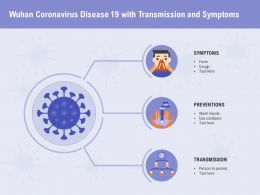 Wuhan Coronavirus Disease 19 With Transmission And Symptoms Person Ppt Powerpoint Presentation Gallery