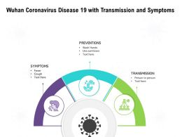 Wuhan Coronavirus Disease 19 With Transmission And Symptoms