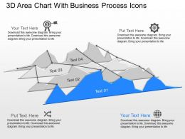 Xa 3d Area Chart With Business Process Icons Powerpoint Template