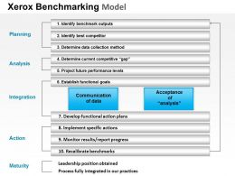 Xeroxs 10 Step Benchmarking Process Powerpoint Presentation