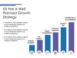 Xx Has A Well Planned Growth Strategy Ppt Outline Example File