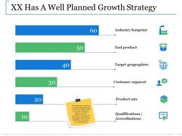 Xx Has A Well Planned Growth Strategy Ppt Slides Files