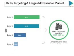 Xx Is Targeting A Large Addressable Market Ppt Slides Background