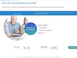 XYZ Life Assured Retirement Plan Ppt Powerpoint Presentation Infographic