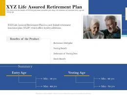 XYZ Life Assured Retirement Plan Retirement Analysis Ppt Summary Images