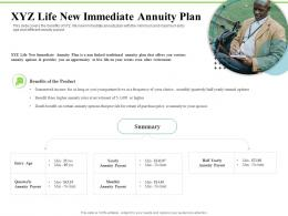 XYZ Life New Immediate Annuity Plan Investment Plans Ppt Summary Example Topics