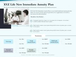 XYZ Life New Immediate Annuity Plan Social Pension Ppt Background