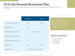 XYZ Life Personal Retirement Plus Pension Plans Ppt Powerpoint Presentation Summary