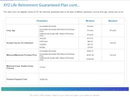 XYZ Life Retirement Guaranteed Plan Cont Ppt Powerpoint Presentation Aids