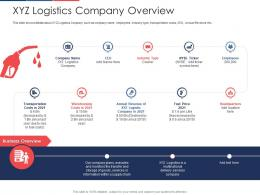 Xyz Logistics Company Overview Effect Fuel Price Increase Logistic Business