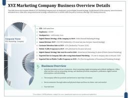 XYZ Marketing Company Business Overview Details Annual Revenue Ppt Ideas