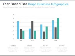 Year Based Bar Graph Business Infographics Powerpoint Slides
