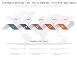 Year Based Business Plan Timeline Template Powerpoint Presentation