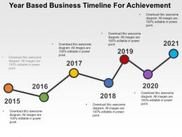 Year Based Business Timeline For Achievement Flat Powerpoint Design