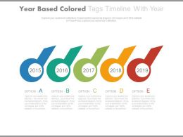 Year Based Colored Tags Timeline With Years Powerpoint Slides