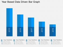 Year Based Data Driven Bar Graph Powerpoint Slides