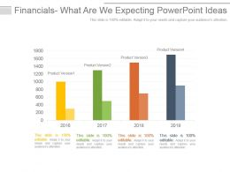 Year Based Financial Analysis Powerpoint Ideas