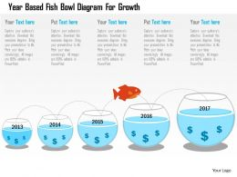 Year Based Fish Bowl Diagram For Growth Flat Powerpoint Design