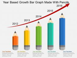 Year Based Growth Bar Graph Made With Pencils Flat Powerpoint Design